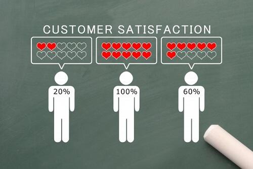 顧客満足度