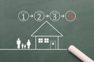 マイホーム購入へのステップ
